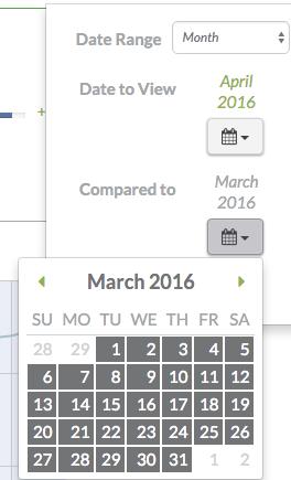 date compare