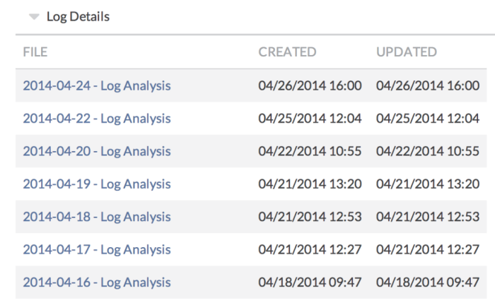 log details