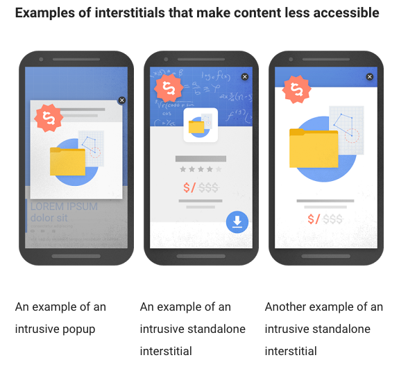 google intrusive popup examples
