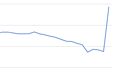 gsc https index status